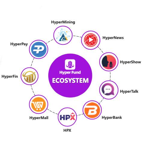 Hyper Tech ecosistema